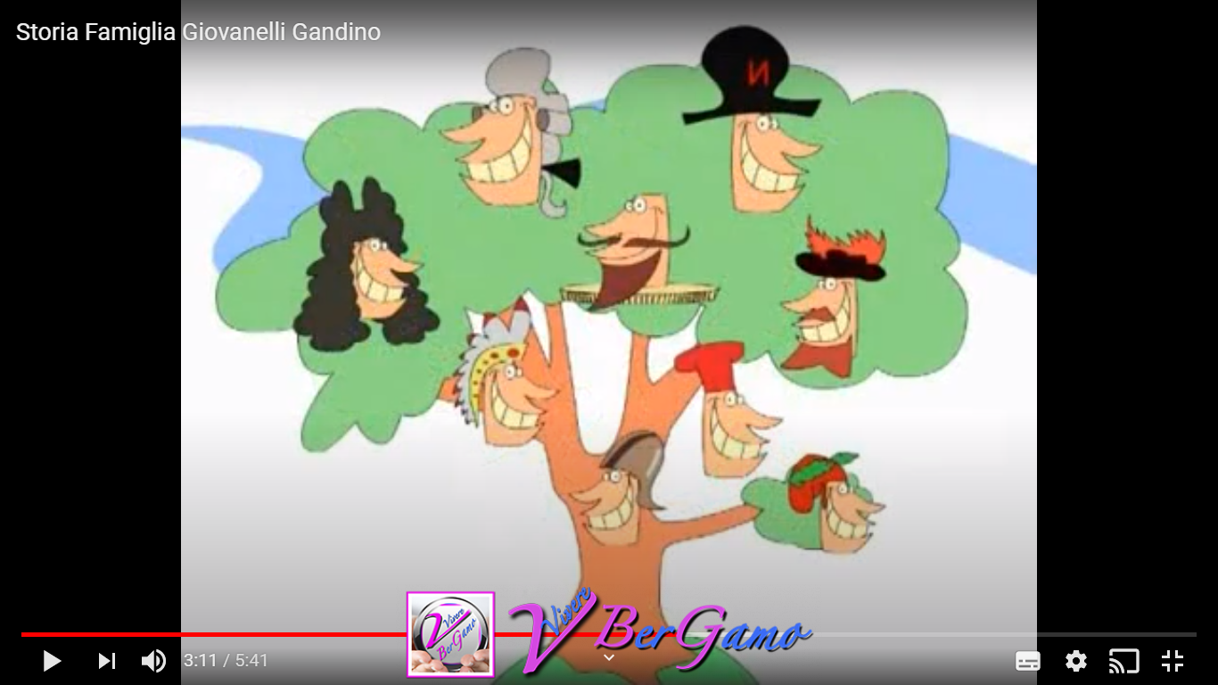 La Famiglia Giovannelli di Gandino Video Animato